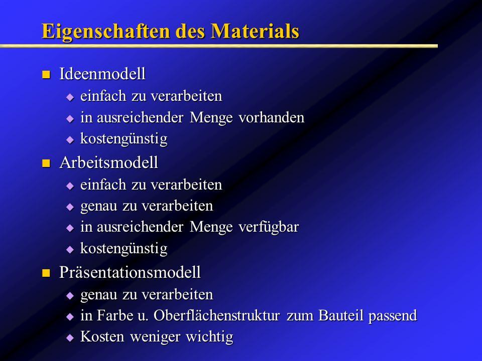 Eigenschaften des Materials Ideenmodell Ideenmodell einfach zu verarbeiten einfach zu verarbeiten in ausreichender Menge vorhanden in ausreichender Me