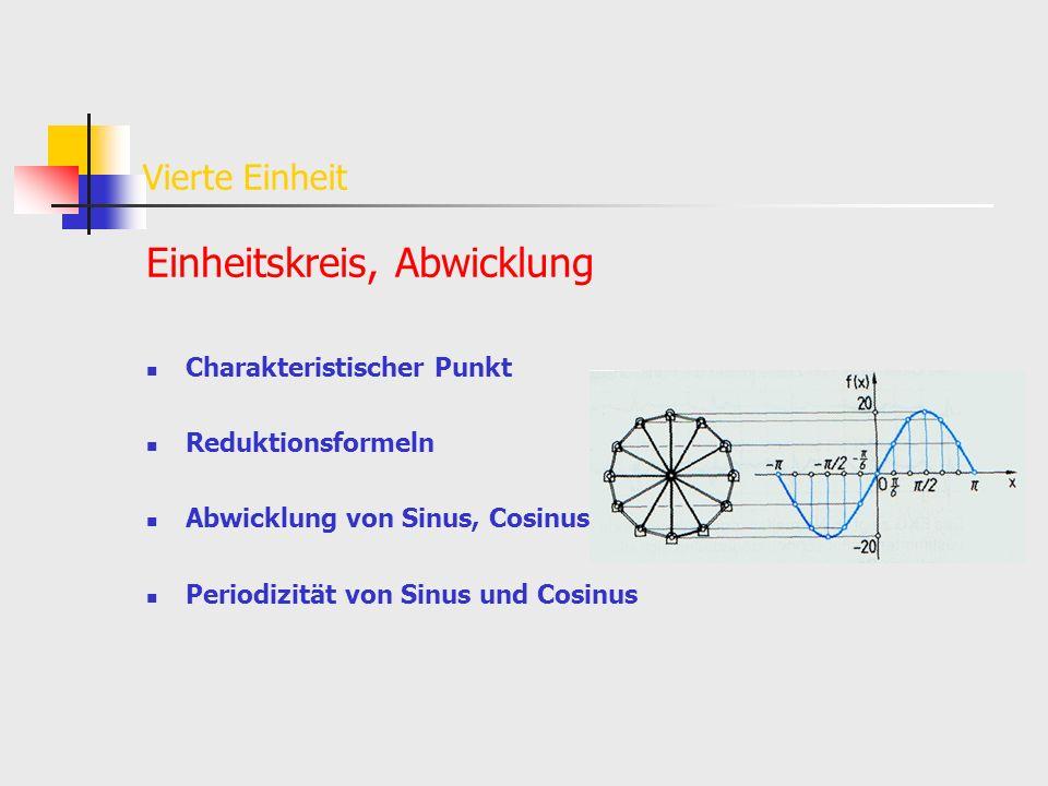 Vierte Einheit Einheitskreis, Abwicklung Charakteristischer Punkt Reduktionsformeln Abwicklung von Sinus, Cosinus Periodizität von Sinus und Cosinus