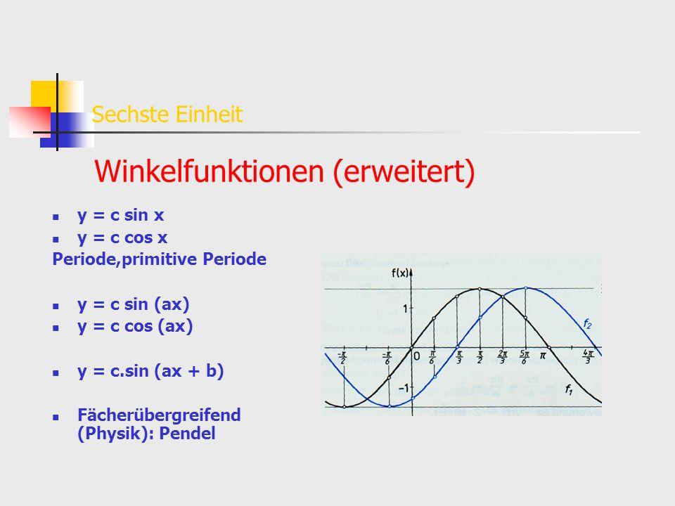 Sechste Einheit Winkelfunktionen (erweitert) y = c sin x y = c cos x Periode,primitive Periode y = c sin (ax) y = c cos (ax) y = c.sin (ax + b) Fächer