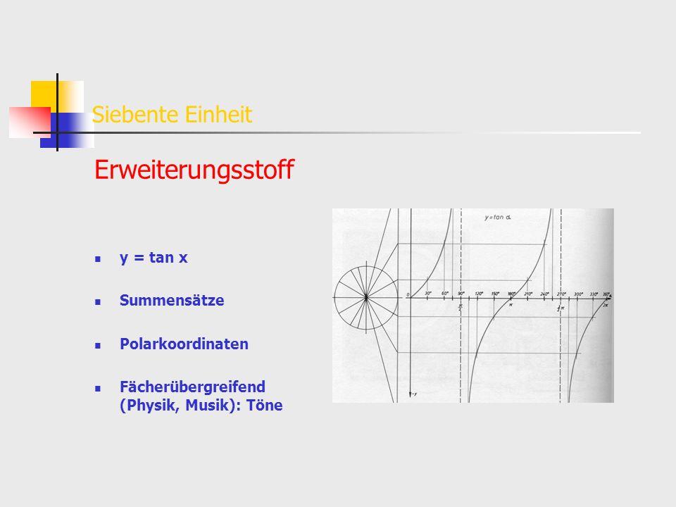 Siebente Einheit Erweiterungsstoff y = tan x Summensätze Polarkoordinaten Fächerübergreifend (Physik, Musik): Töne