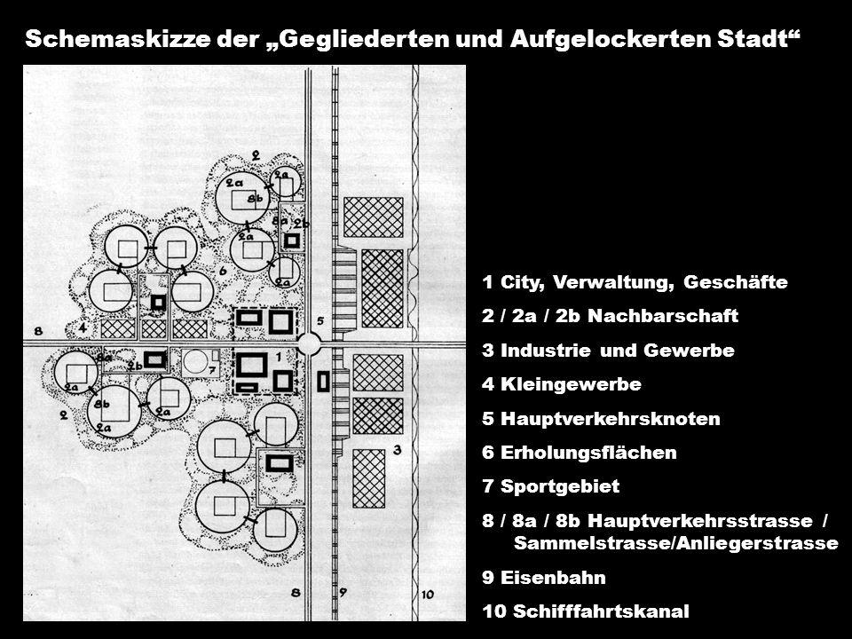 Schemaskizze der Gegliederten und Aufgelockerten Stadt 1 City, Verwaltung, Geschäfte 2 / 2a / 2b Nachbarschaft 3 Industrie und Gewerbe 4 Kleingewerbe