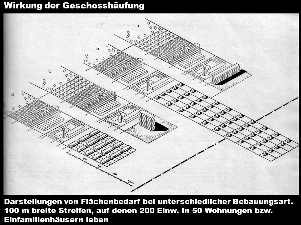 Darstellungen von Flächenbedarf bei unterschiedlicher Bebauungsart. 100 m breite Streifen, auf denen 200 Einw. In 50 Wohnungen bzw. Einfamilienhäusern