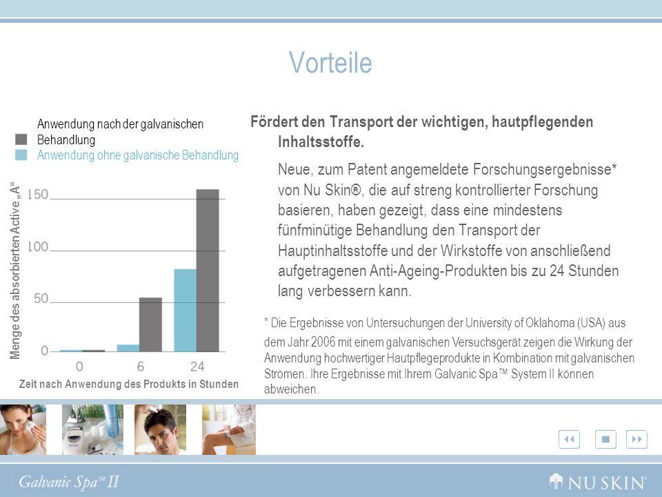 Vorteile Fördert den Transport der wichtigen, hautpflegenden Inhaltsstoffe. Neue, zum Patent angemeldete Forschungsergebnisse* von Nu Skin®, die auf s