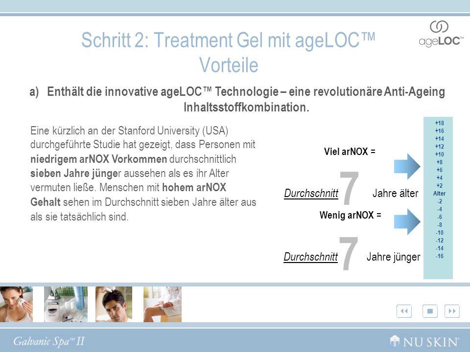 Schritt 2: Treatment Gel mit ageLOC Vorteile a)Enthält die innovative ageLOC Technologie – eine revolutionäre Anti-Ageing Inhaltsstoffkombination. Ein