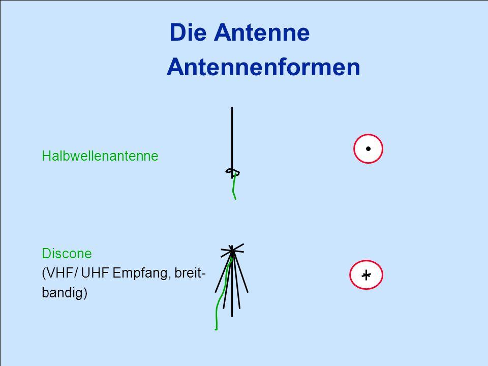 Die Antenne Antennenformen Halbwellenantenne Discone (VHF/ UHF Empfang, breit- bandig)