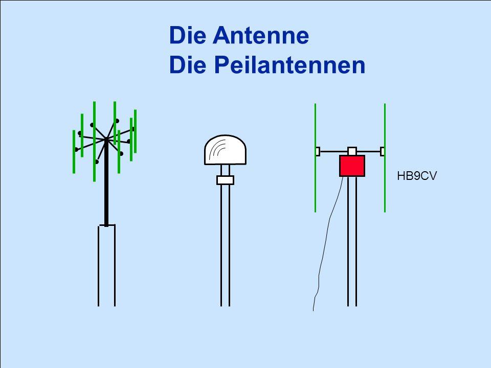 Die Antenne Die Peilantennen HB9CV