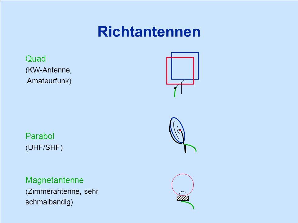 Richtantennen Quad (KW-Antenne, Amateurfunk) Parabol (UHF/SHF) Magnetantenne (Zimmerantenne, sehr schmalbandig)