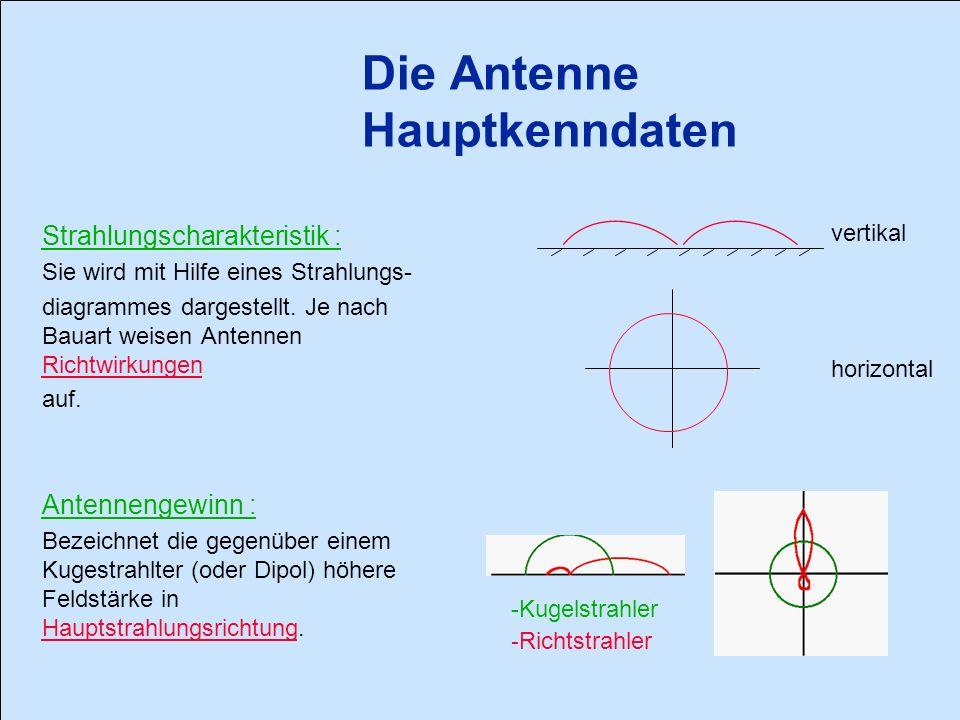 Die Antenne Hauptkenndaten Polarisation : Die Polarisation bezeichnet die Ebene, in welcher der elektrische Anteil einer Welle schwingt.