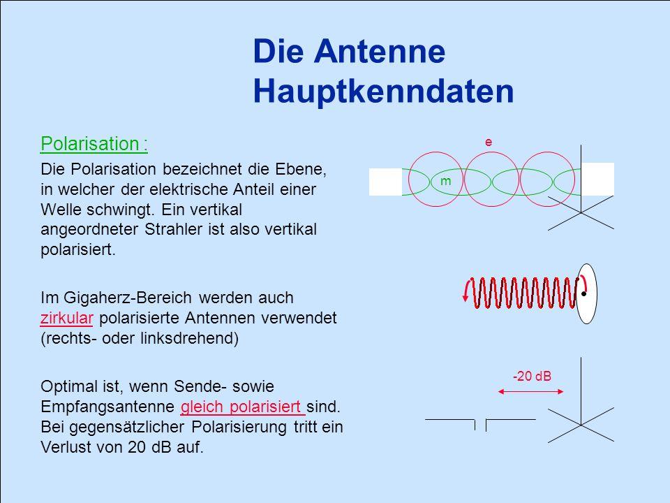 Die Antenne Hauptkenndaten Impedanz : Bezeichnet das Verhältnis von Strom und Spannung der HF-Energie beim Antenneneingang (Ohm).