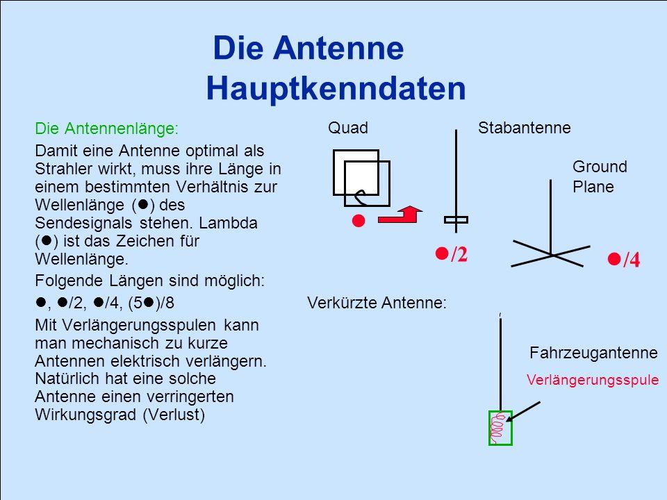 Die Antennenlänge: Damit eine Antenne optimal als Strahler wirkt, muss ihre Länge in einem bestimmten Verhältnis zur Wellenlänge ( ) des Sendesignals stehen.