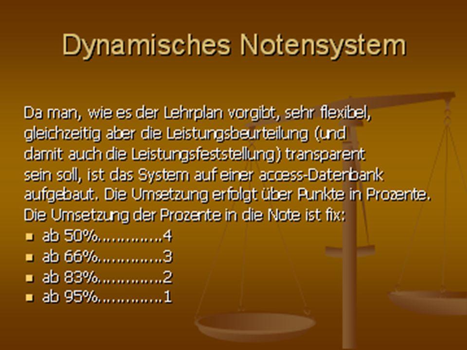 Dynamisches Notensystem Die Prozentvergabe der einzelnen Teilgebiete bei der Leistungsfeststellung wird im September mit den Schülern besprochen und festgelegt.