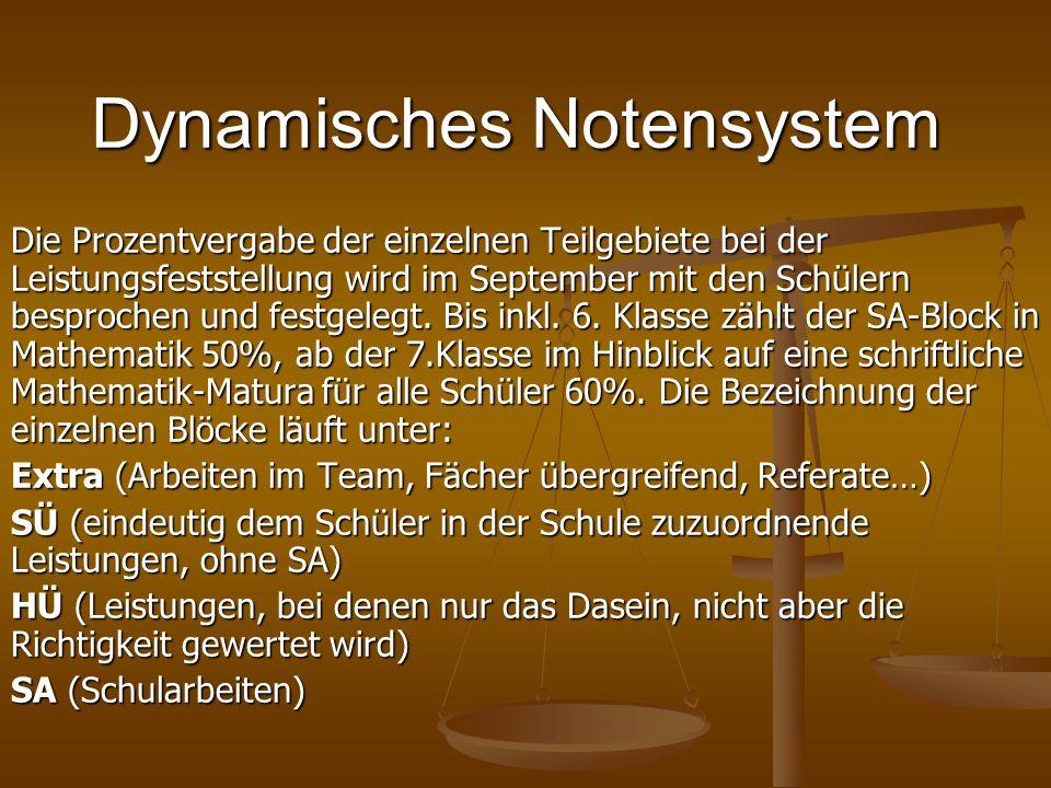 Dynamisches Notensystem Die Prozentvergabe der einzelnen Teilgebiete bei der Leistungsfeststellung wird im September mit den Schülern besprochen und f