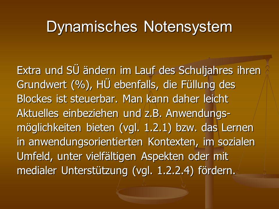 Dynamisches Notensystem Extra und SÜ ändern im Lauf des Schuljahres ihren Grundwert (%), HÜ ebenfalls, die Füllung des Blockes ist steuerbar. Man kann