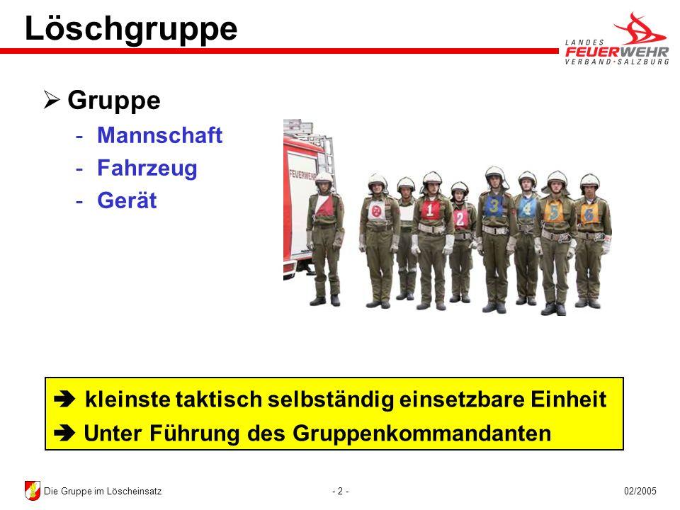 - 2 -02/2005Die Gruppe im Löscheinsatz kleinste taktisch selbständig einsetzbare Einheit Unter Führung des Gruppenkommandanten Löschgruppe Gruppe Man