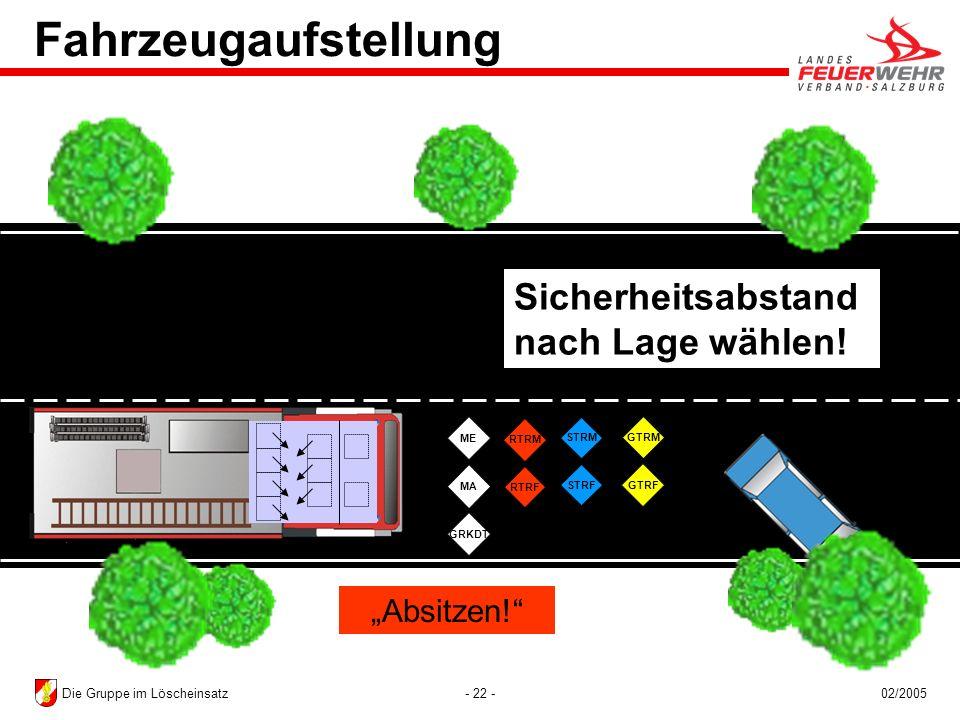 - 22 -02/2005Die Gruppe im Löscheinsatz MA RTRF STRF GTRM ME RTRM STRM GTRF GRKDT Absitzen! Sicherheitsabstand nach Lage wählen! Fahrzeugaufstellung