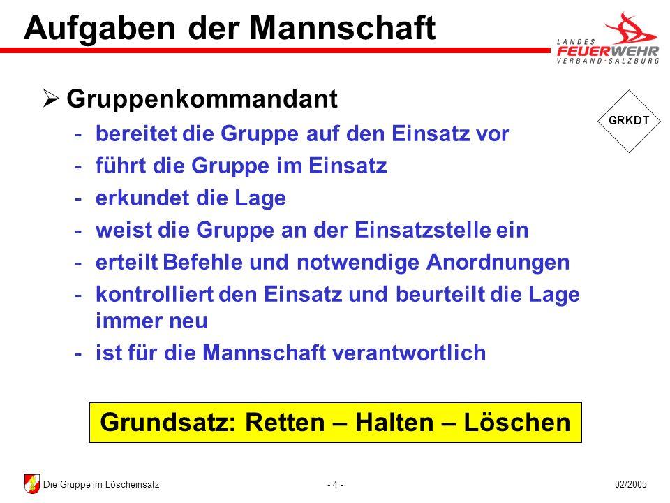- 4 -02/2005Die Gruppe im Löscheinsatz Grundsatz: Retten – Halten – Löschen GRKDT Aufgaben der Mannschaft Gruppenkommandant bereitet die Gruppe auf d