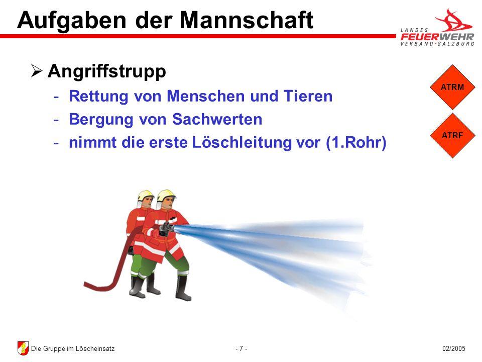 - 18 -02/2005Die Gruppe im Löscheinsatz Frei werdende Trupps unterstützen die noch im Einsatz tätigen Trupps.