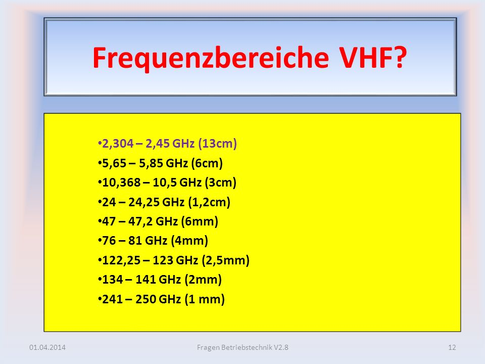 Frequenzbereiche VHF? 2,304 – 2,45 GHz (13cm) 5,65 – 5,85 GHz (6cm) 10,368 – 10,5 GHz (3cm) 24 – 24,25 GHz (1,2cm) 47 – 47,2 GHz (6mm) 76 – 81 GHz (4m