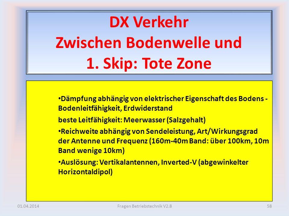 DX Verkehr Zwischen Bodenwelle und 1. Skip: Tote Zone Dämpfung abhängig von elektrischer Eigenschaft des Bodens - Bodenleitfähigkeit, Erdwiderstand be