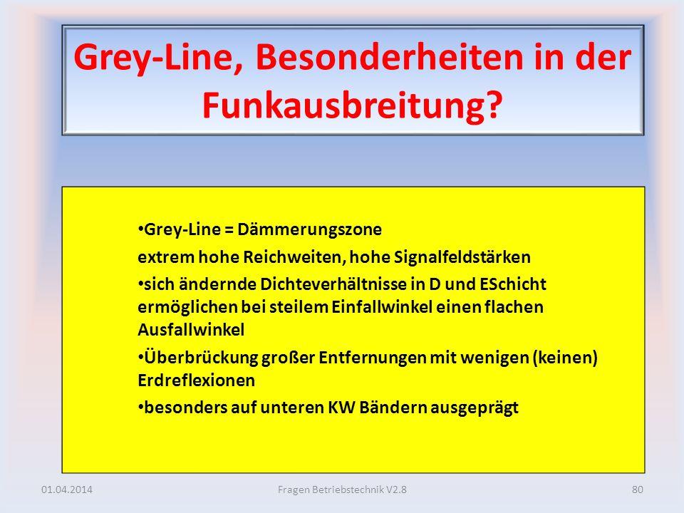 Grey-Line, Besonderheiten in der Funkausbreitung? Grey-Line = Dämmerungszone extrem hohe Reichweiten, hohe Signalfeldstärken sich ändernde Dichteverhä