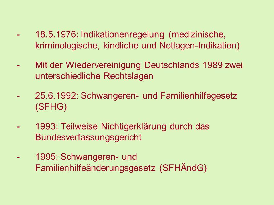 -18.5.1976: Indikationenregelung (medizinische, kriminologische, kindliche und Notlagen-Indikation) -Mit der Wiedervereinigung Deutschlands 1989 zwei