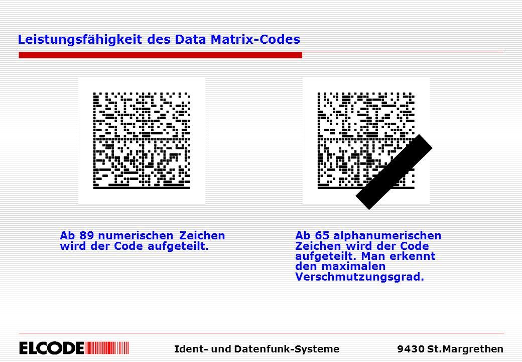 Ident- und Datenfunk-Systeme9430 St.Margrethen Ab 89 numerischen Zeichen wird der Code aufgeteilt. Ab 65 alphanumerischen Zeichen wird der Code aufget