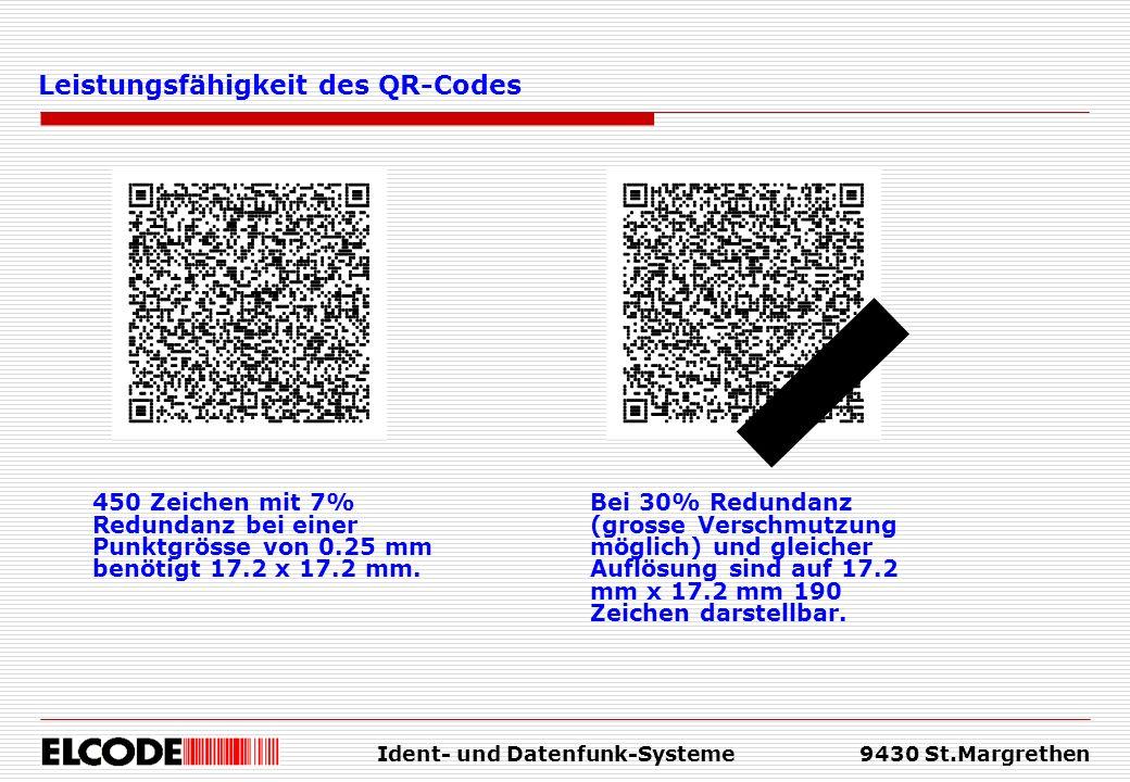 Ident- und Datenfunk-Systeme9430 St.Margrethen 450 Zeichen mit 7% Redundanz bei einer Punktgrösse von 0.25 mm benötigt 17.2 x 17.2 mm. Bei 30% Redunda