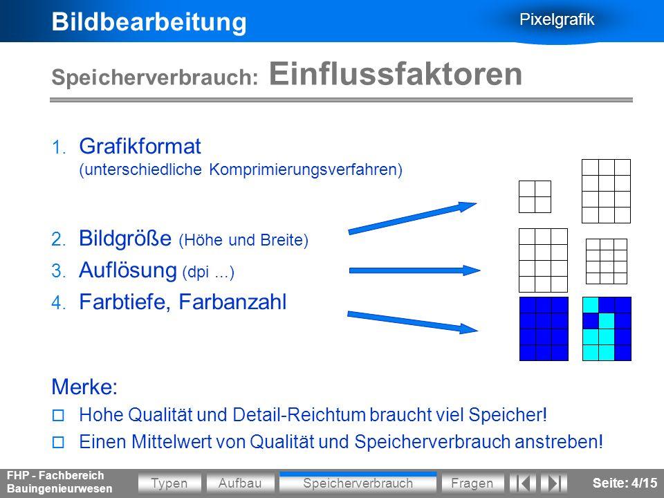 Bildbearbeitung Pixelgrafik AufbauSpeicherverbrauchFragenTypen FHP - Fachbereich Bauingenieurwesen Seite: 5/15 Speicherverbrauch: 1.