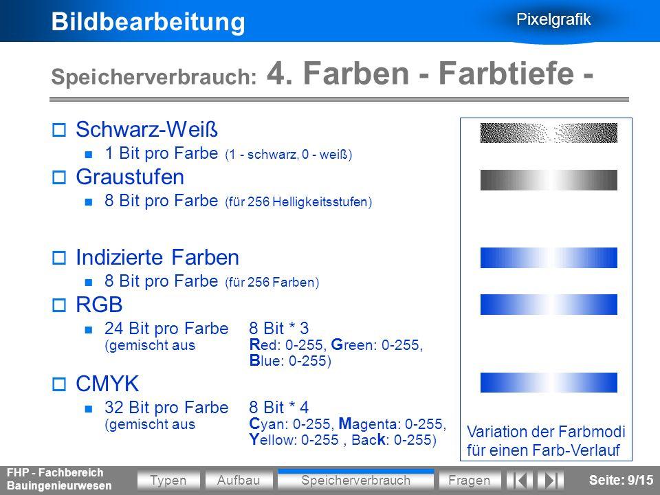 Bildbearbeitung Pixelgrafik AufbauSpeicherverbrauchFragenTypen FHP - Fachbereich Bauingenieurwesen Seite: 10/15 Speicherverbrauch: 4.