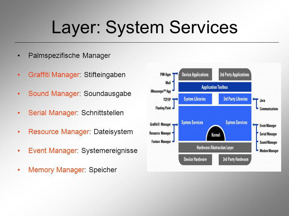 Layer: System Services Palmspezifische Manager Graffiti Manager: Stifteingaben Sound Manager: Soundausgabe Serial Manager: Schnittstellen Resource Manager: Dateisystem Event Manager: Systemereignisse Memory Manager: Speicher