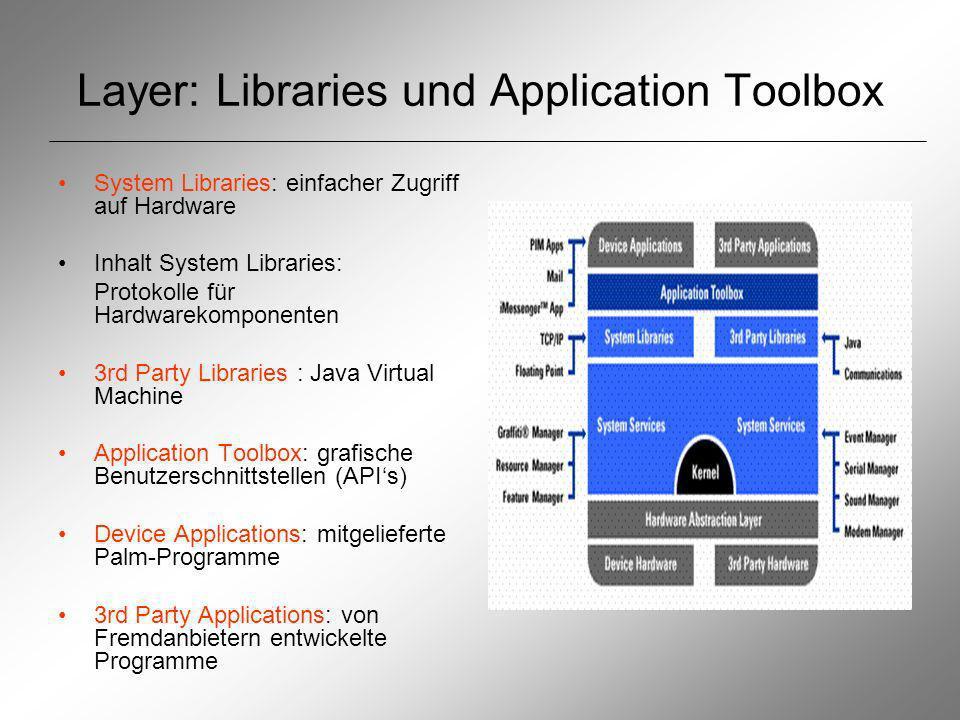 Layer: Libraries und Application Toolbox System Libraries: einfacher Zugriff auf Hardware Inhalt System Libraries: Protokolle für Hardwarekomponenten