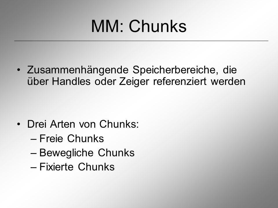 MM: Chunks Zusammenhängende Speicherbereiche, die über Handles oder Zeiger referenziert werden Drei Arten von Chunks: –Freie Chunks –Bewegliche Chunks –Fixierte Chunks