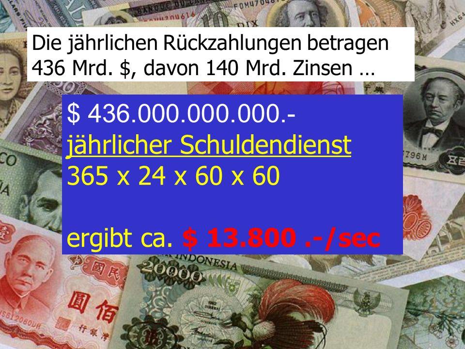 D : Sekunde C : Minute B : Stunde Die Entwicklungsländer zahlen rund $ 13.800.- ihrer Schulden zurück. Pro... A : Tag Dritte Welt Quiz