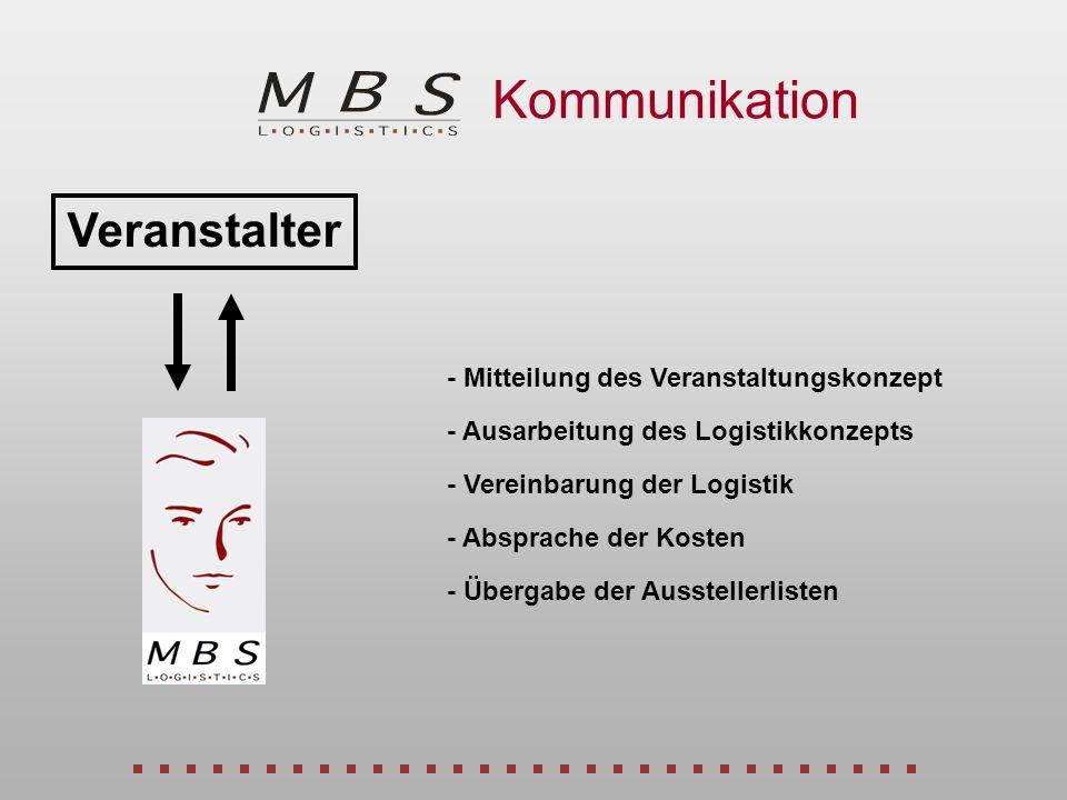 Veranstalter Kommunikation - Mitteilung des Veranstaltungskonzept - Vereinbarung der Logistik - Absprache der Kosten - Übergabe der Ausstellerlisten -