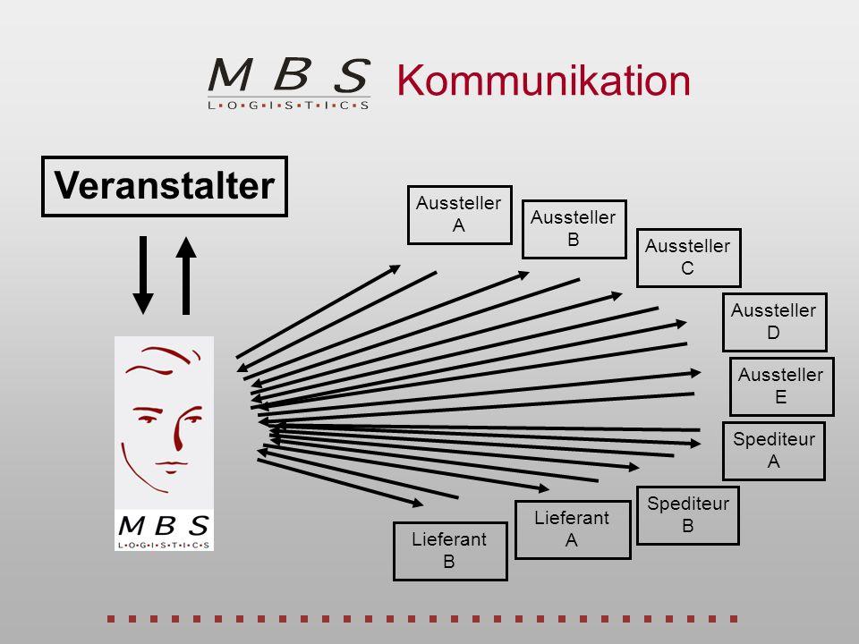 Veranstalter Kommunikation Spediteur A Lieferant B Spediteur B Lieferant A Aussteller A Aussteller E Aussteller B Aussteller C Aussteller D