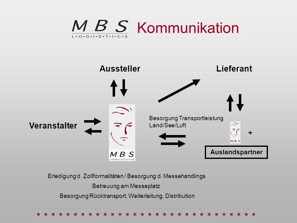 Aussteller Veranstalter Lieferant Kommunikation Auslandspartner + Besorgung Transportleistung Land/See/Luft Erledigung d. Zollformalitäten / Besorgung
