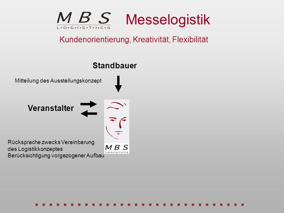 Standbauer Veranstalter Messelogistik Mitteilung des Ausstellungskonzept Rücksprache zwecks Vereinbarung des Logistikkonzeptes Berücksichtigung vorgez