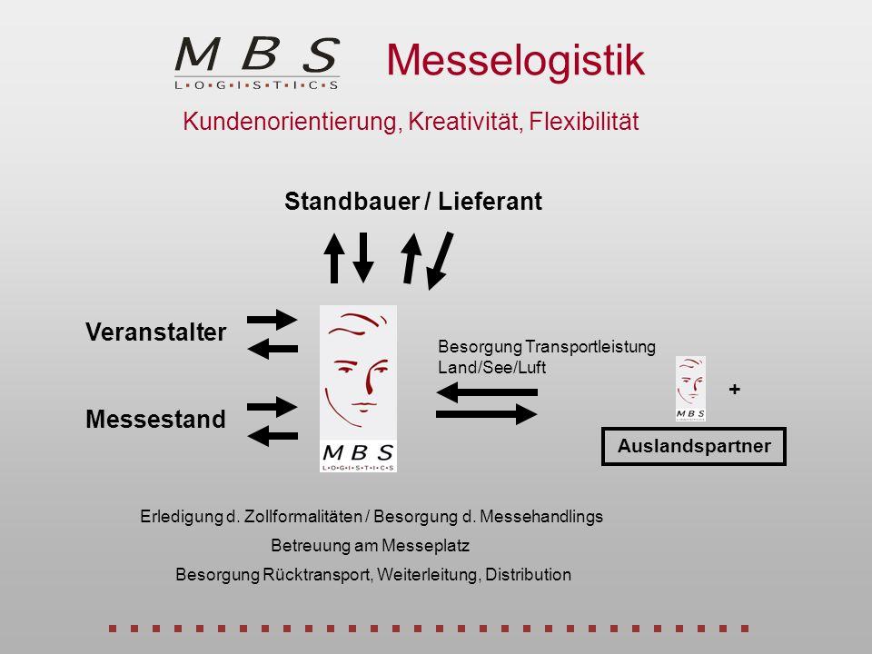 Standbauer Veranstalter Messelogistik Auslandspartner + Besorgung Transportleistung Land/See/Luft Erledigung d. Zollformalitäten / Besorgung d. Messeh
