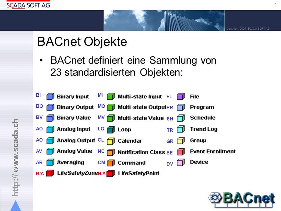 http:// www.scada.ch 4 Copyright 2005 SCADA SOFT AG BI BO BV AO AV AR N/A MI MO MV LO CL NC CM N/A FL PR SH TR GR EE DV BACnet Objekte BACnet definiert eine Sammlung von 23 standardisierten Objekten: