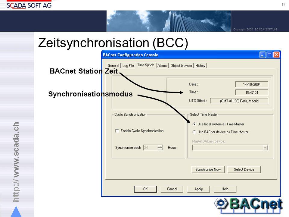 http:// www.scada.ch 9 Copyright 2005 SCADA SOFT AG Zeitsynchronisation (BCC) BACnet Station Zeit Synchronisationsmodus