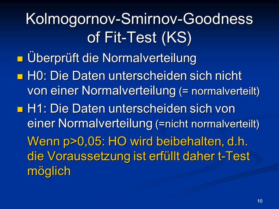 10 Kolmogornov-Smirnov-Goodness of Fit-Test (KS) Überprüft die Normalverteilung Überprüft die Normalverteilung H0: Die Daten unterscheiden sich nicht