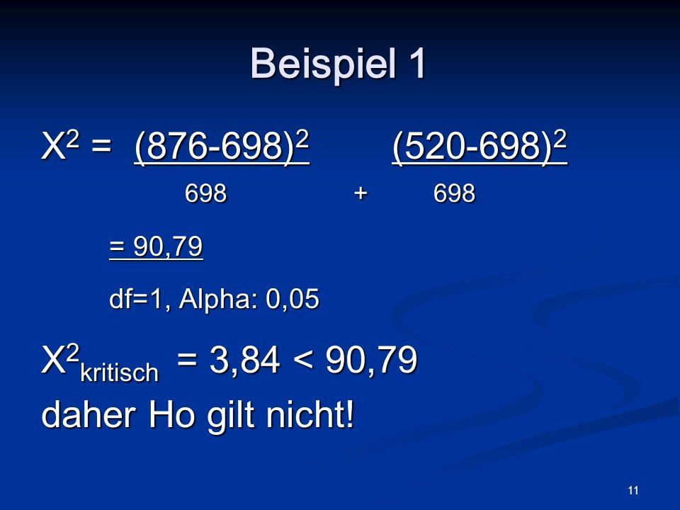 11 Beispiel 1 X 2 = (876-698) 2 (520-698) 2 698 + 698 698 + 698 = 90,79 df=1, Alpha: 0,05 X 2 kritisch = 3,84 < 90,79 daher Ho gilt nicht!