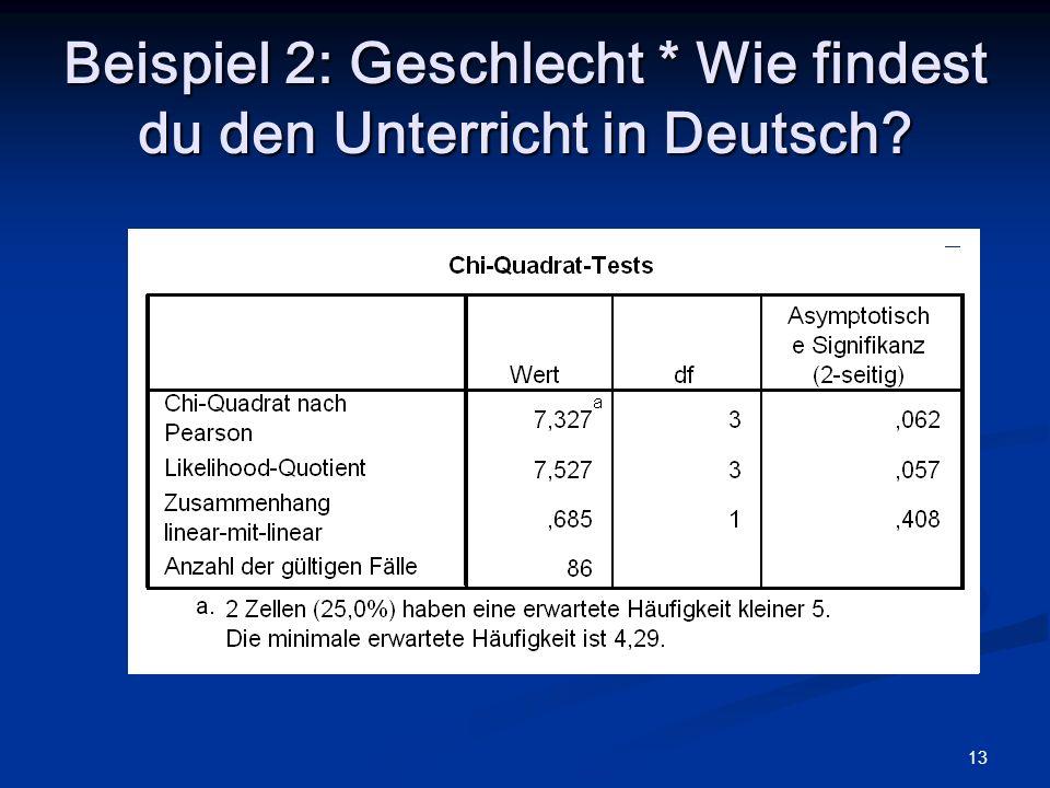 13 Beispiel 2: Geschlecht * Wie findest du den Unterricht in Deutsch?