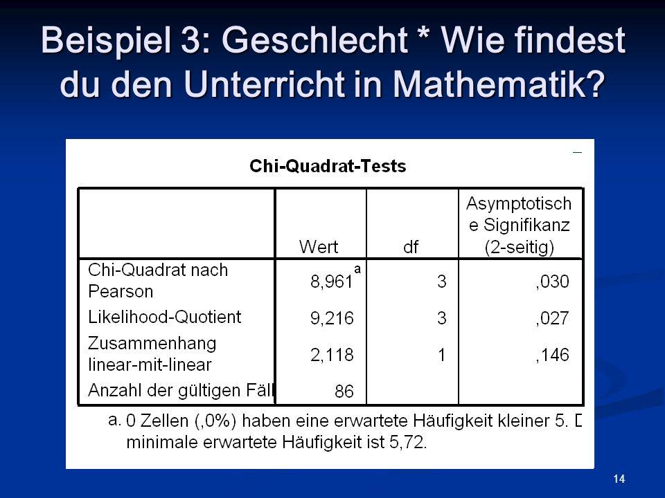 14 Beispiel 3: Geschlecht * Wie findest du den Unterricht in Mathematik?