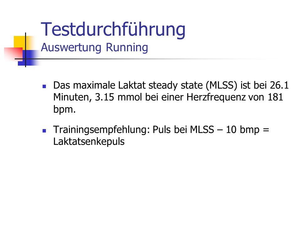 Das maximale Laktat steady state (MLSS) ist bei 26.1 Minuten, 3.15 mmol bei einer Herzfrequenz von 181 bpm. Trainingsempfehlung: Puls bei MLSS – 10 bm