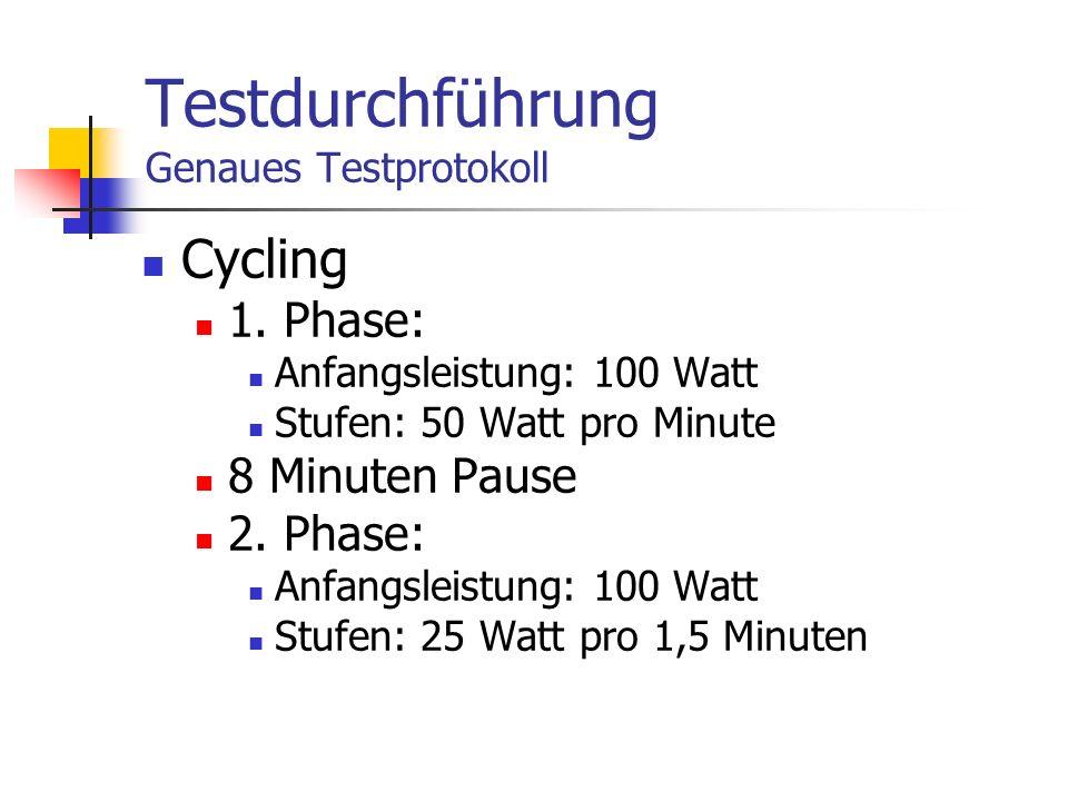 Testdurchführung Genaues Testprotokoll Cycling 1. Phase: Anfangsleistung: 100 Watt Stufen: 50 Watt pro Minute 8 Minuten Pause 2. Phase: Anfangsleistun