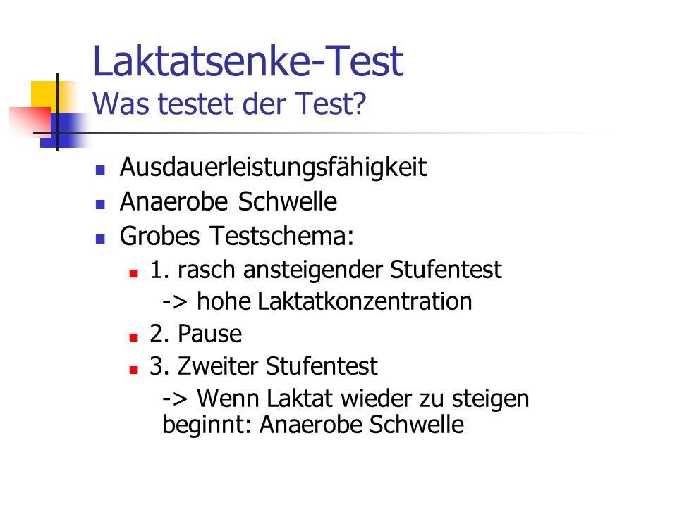 Laktatsenke-Test Was testet der Test? Ausdauerleistungsfähigkeit Anaerobe Schwelle Grobes Testschema: 1. rasch ansteigender Stufentest -> hohe Laktatk