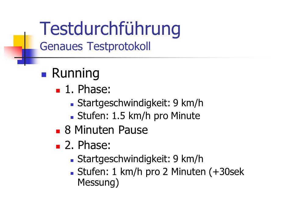 Testdurchführung Genaues Testprotokoll Running 1. Phase: Startgeschwindigkeit: 9 km/h Stufen: 1.5 km/h pro Minute 8 Minuten Pause 2. Phase: Startgesch