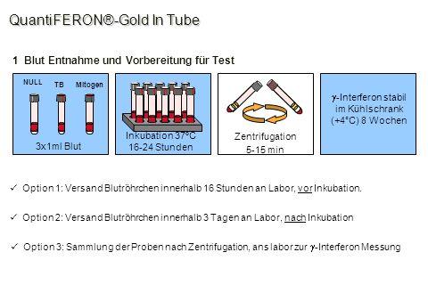 3x1ml Blut Inkubation 37ºC 16-24 Stunden Zentrifugation 5-15 min -Interferon stabil im Kühlschrank (+4°C) 8 Wochen 1 Blut Entnahme und Vorbereitung fü