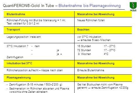 QuantiFERON®-Gold In Tube – Blutentnahme bis Plasmagewinnung BlutentnahmeMassnahme bei Abweichung Röhrchen-Füllung mit Blut bis Markierung = 1 ml, Tes